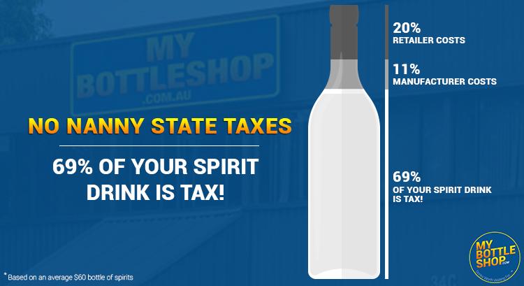Nanny State Liquor Tax Rip Off!
